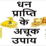Business Problem Solution Astrologer